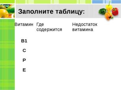 Заполните таблицу: Витамин Где содержится Недостаток витамина В1 С Р Е