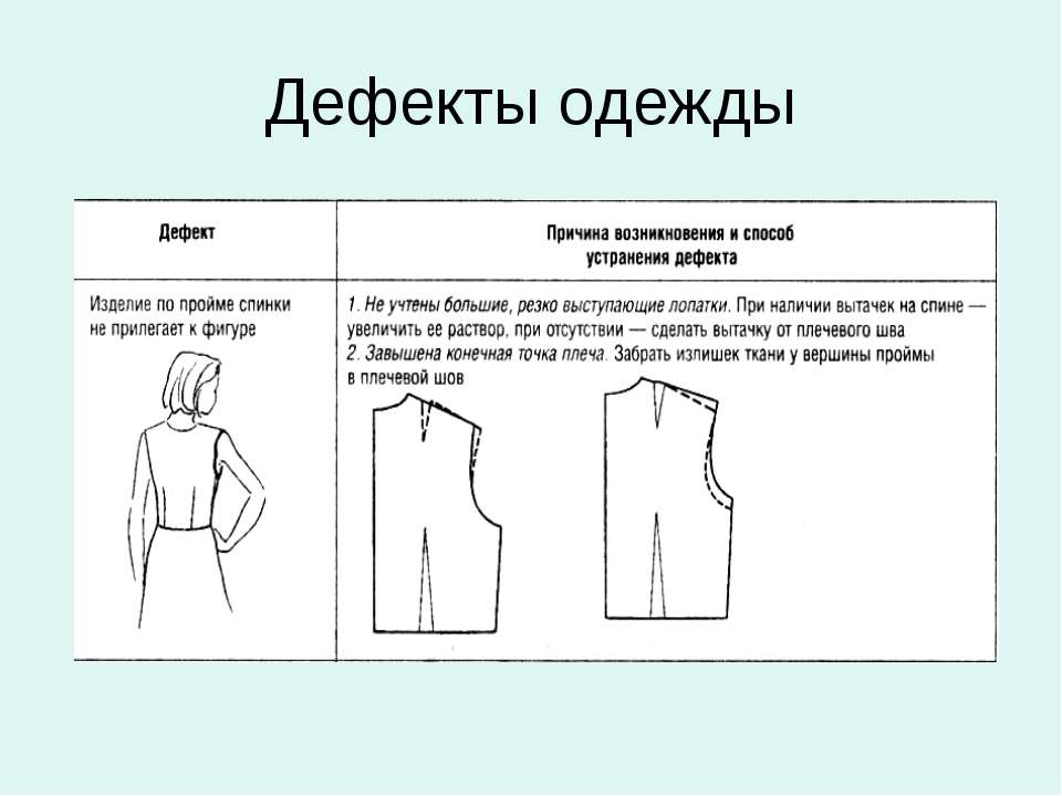 Дефекты одежды