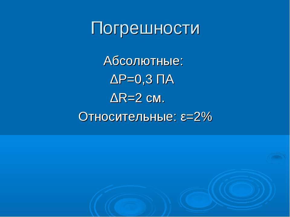 Погрешности Абсолютные: ∆P=0,3 ПА ∆R=2 см. Относительные: ε=2%