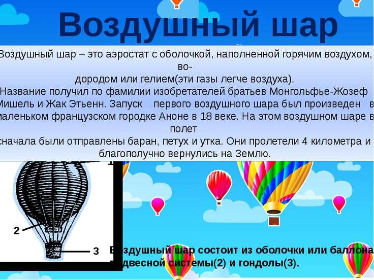 Воздушный шар 1 2 3 Воздушный шар – это аэростат с оболочкой, наполненной гор...