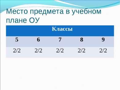 Место предмета в учебном плане ОУ Классы 5 6 7 8 9 2/2 2/2 2/2 2/2 2/2