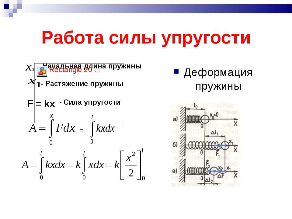 Работа силы упругости Деформация пружины - Начальная длина пружины - Растяжен...