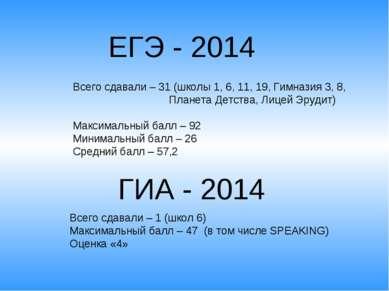 ЕГЭ - 2014 Всего сдавали – 31 (школы 1, 6, 11, 19, Гимназия 3, 8, Планета Дет...