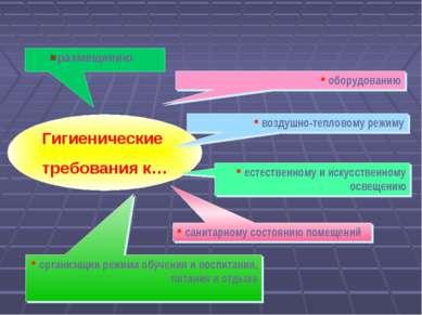 Гигиенические требования к… размещению санитарному состоянию помещений органи...