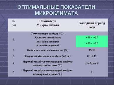 ОПТИМАЛЬНЫЕ ПОКАЗАТЕЛИ МИКРОКЛИМАТА № п/п Показатели Микроклимата Холодный пе...