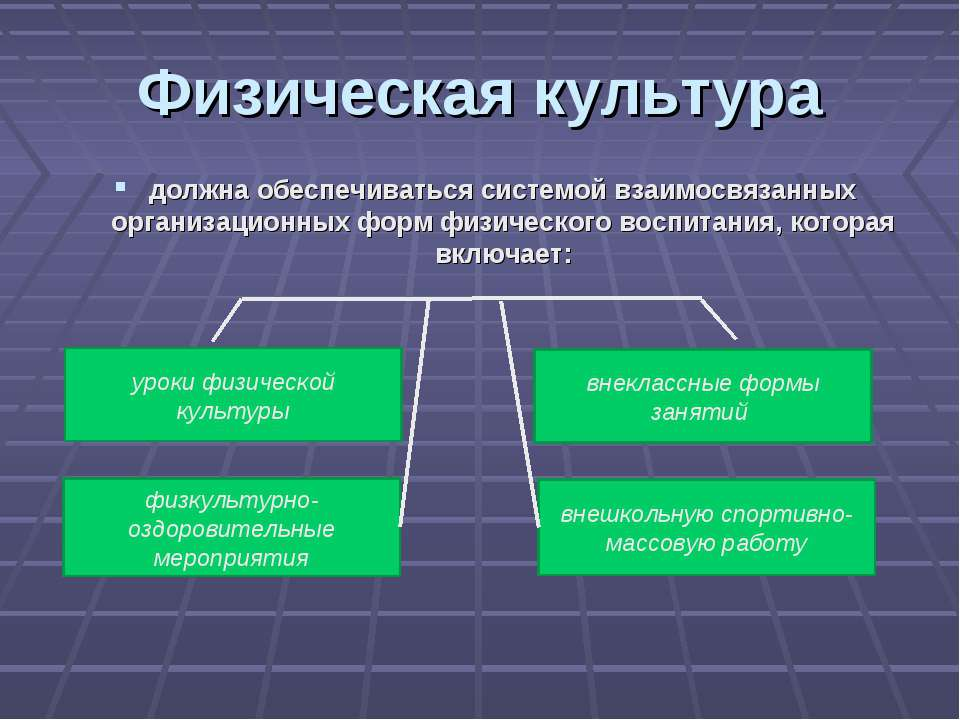 Физическая культура должна обеспечиваться системой взаимосвязанных организаци...