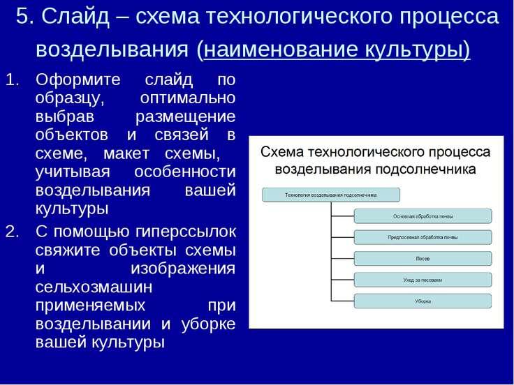 5. Слайд – схема технологического процесса возделывания (наименование культур...