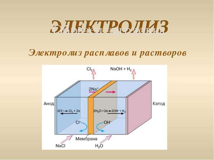 Электролиз расплавов и растворов