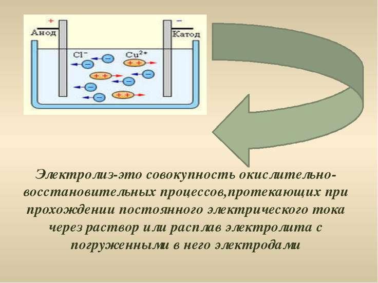 Электролиз-это совокупность окислительно-восстановительных процессов,протекаю...