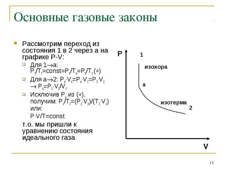 * Основные газовые законы Рассмотрим переход из состояния 1 в 2 через а на гр...