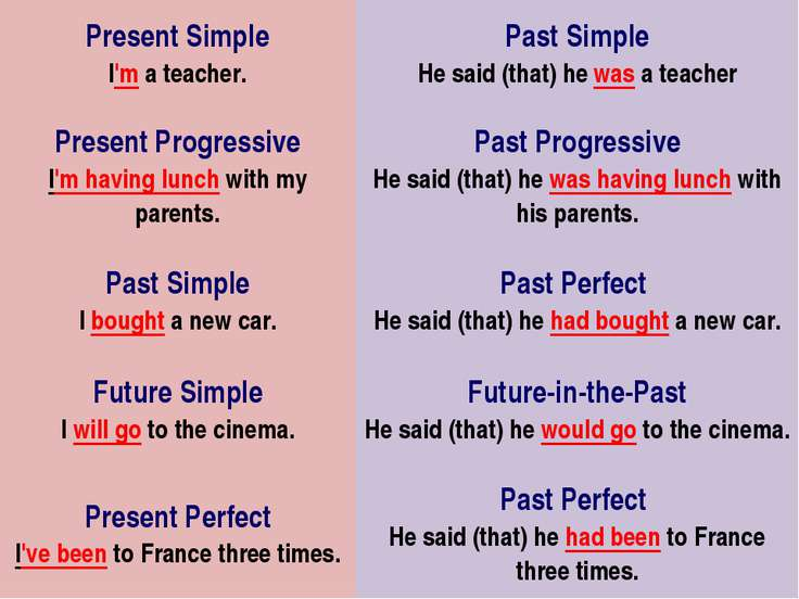 Present Simple I'm a teacher. Past Simple He said (that) he was a teacher Pre...