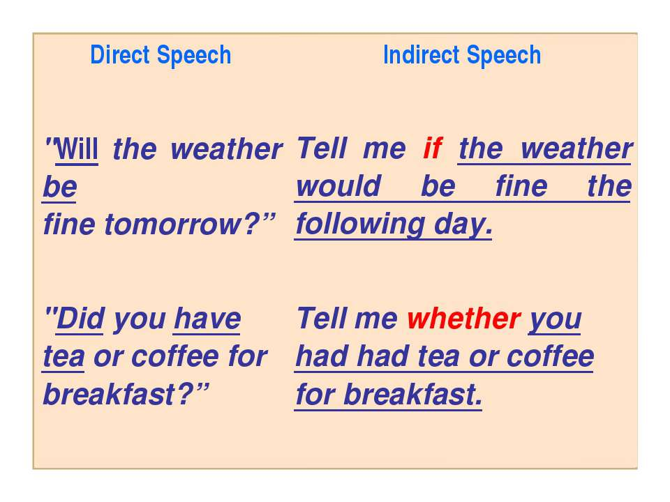 "Direct Speech Indirect Speech ""Will the weather be fine tomorrow?"" Tell me if..."