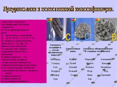 Существует несколько классификаций биогенных элементов: А) По их функциональн...