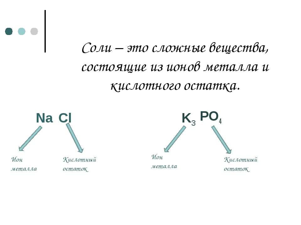 Соли – это сложные вещества, состоящие из ионов металла и кислотного остатка....