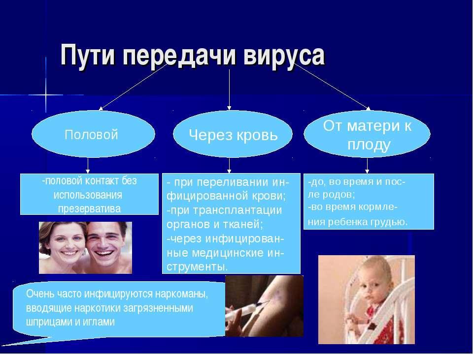 Пути передачи вируса Через кровь Половой От матери к плоду - при переливании ...