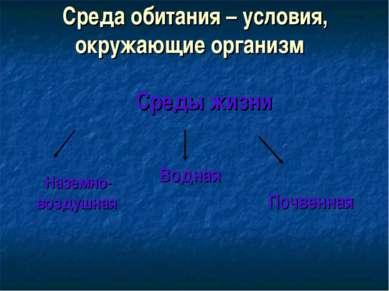 Среда обитания – условия, окружающие организм Среды жизни Наземно-воздушная В...