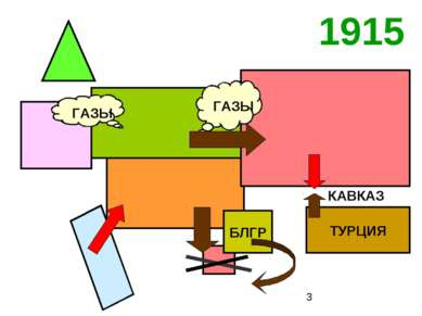 ТУРЦИЯ БЛГР ГАЗЫ ГАЗЫ КАВКАЗ 1915