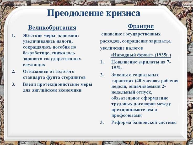 Презентация на тему кризиса