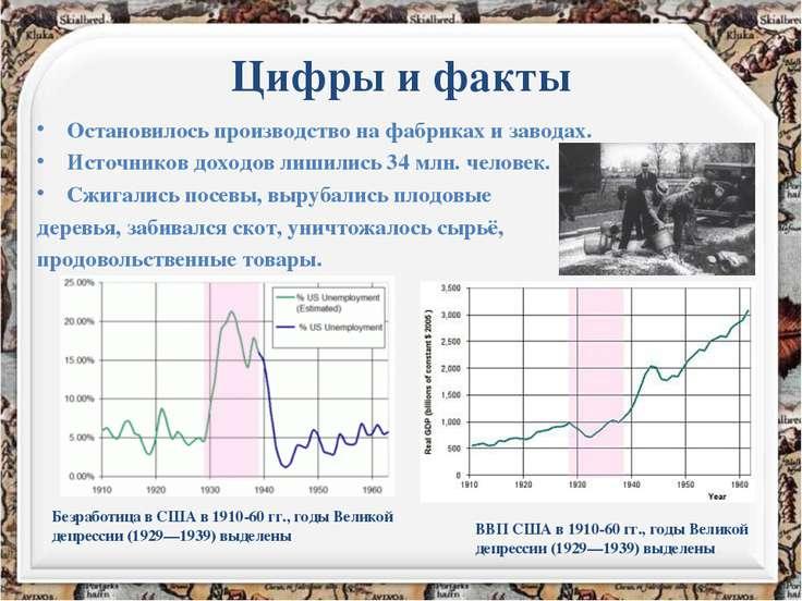 Цифры и факты Остановилось производство на фабриках и заводах. Источников дох...