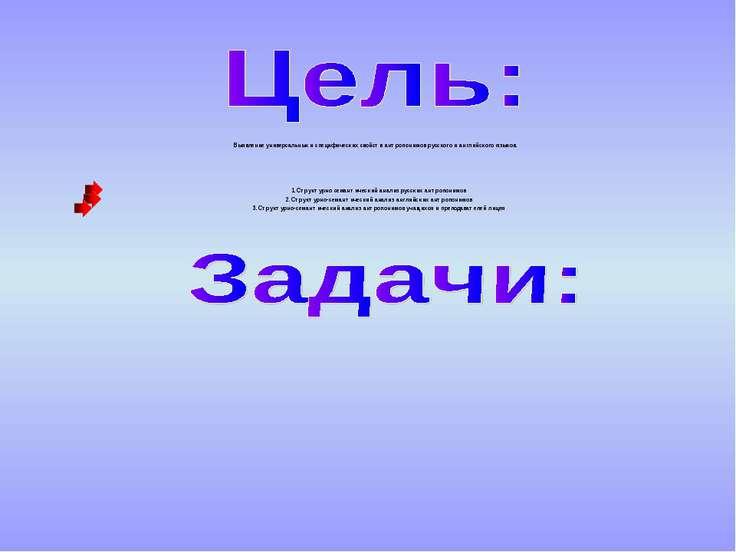 Выявление универсальных и специфических свойств антропонимов русского и англи...