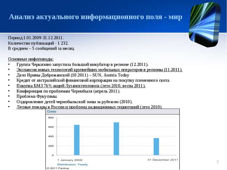 Период 1.01.2009-31.12.2011. Период 1.01.2009-31.12.2011. Количество публикац...