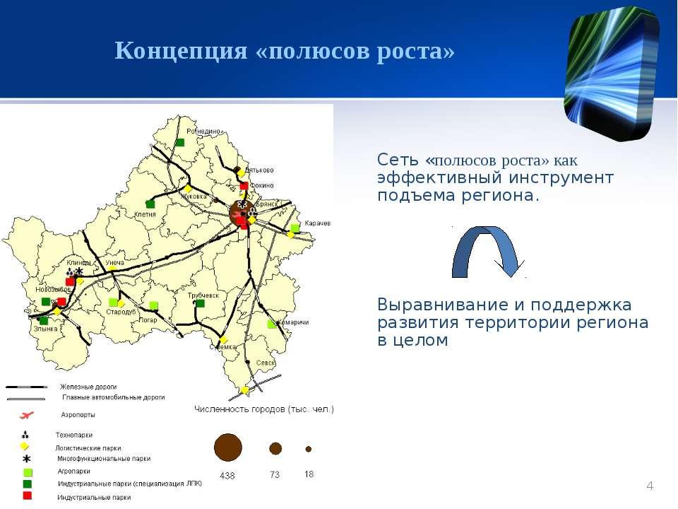 Сеть «полюсов роста» как эффективный инструмент подъема региона. Выравнивание...