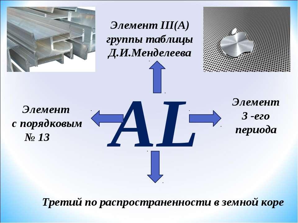 AL Элемент III(A) группы таблицы Д.И.Менделеева Элемент с порядковым № 13 Эле...