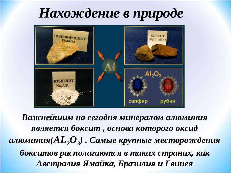 Нахождение в природе Важнейшим на сегодня минералом алюминия является боксит ...