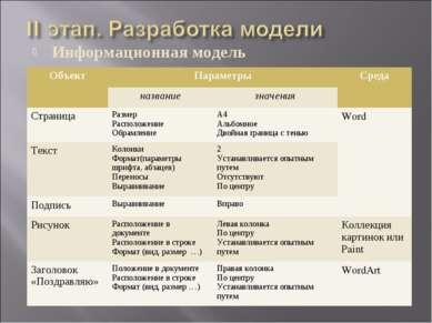 Информационная модель Объект Параметры Среда название значения Страница Разме...