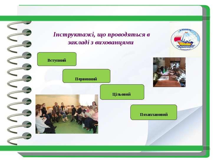 Інструктажі, що проводяться в закладі з вихованцями Вступний Первинний Цільов...