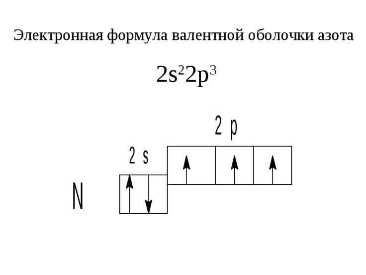 Электронная формула валентной оболочки азота 2s22p3