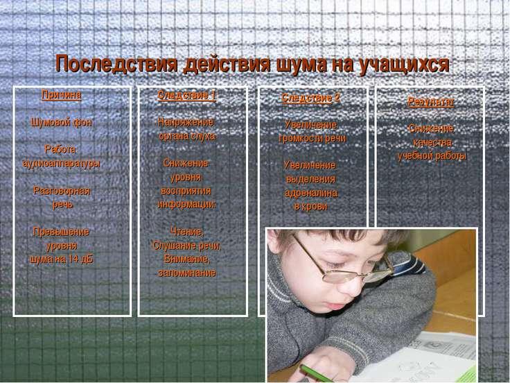 Последствия действия шума на учащихся Причина Шумовой фон Работа аудиоаппарат...