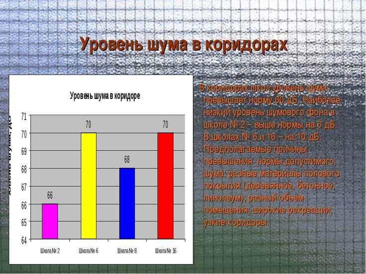 Уровень шума в коридорах В коридорах школ уровень шума превышает норму 60 дБ....