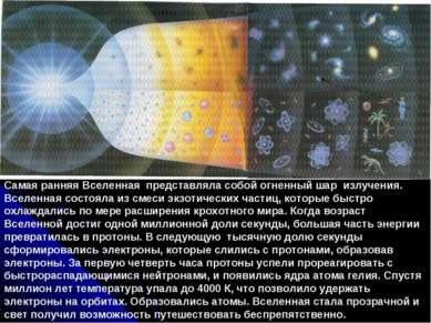 Самая ранняя Вселенная представляла собой огненный шар излучения. Вселенная с...