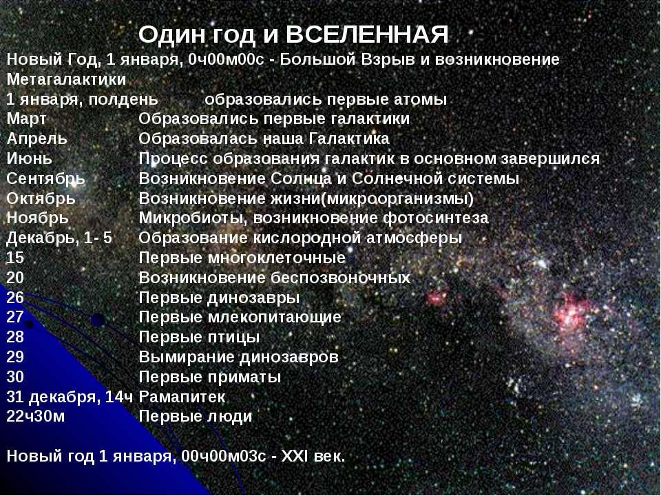 Новый Год, 1 января, 0ч00м00с - Большой Взрыв и возникновение Метагалактики 1...