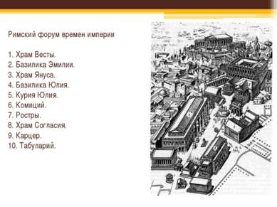Римский форум времен империи 1. Храм Весты. 2. Базилика Эмилии. 3. Храм Януса...