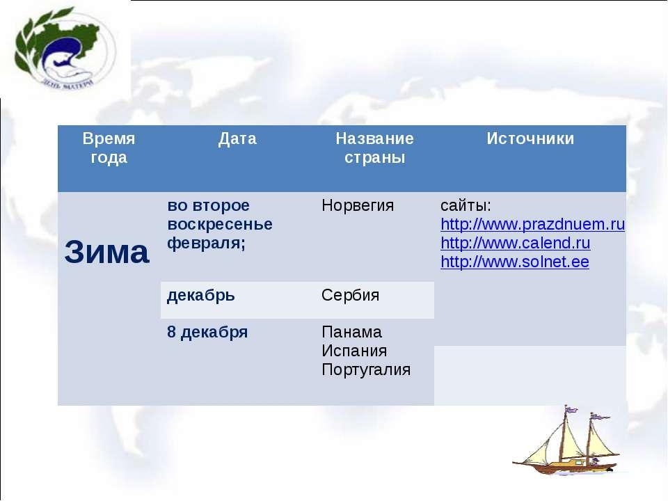 Время года Дата Название страны Источники Зима во второе воскресенье февраля;...