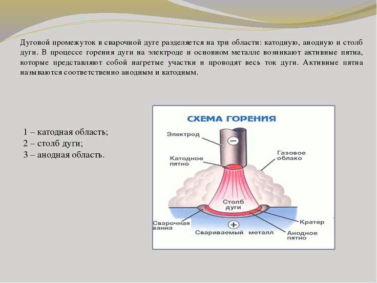 Дуговой промежуток в сварочной дуге разделяется на три области: катодную, ано...