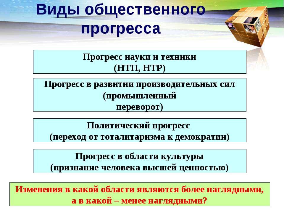 Виды общественного прогресса Прогресс науки и техники (НТП, НТР) Прогресс в р...