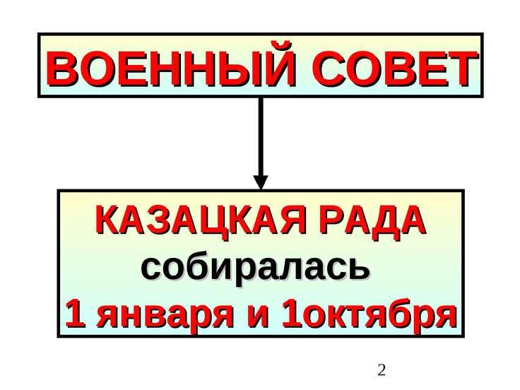 ВОЕННЫЙ СОВЕТ КАЗАЦКАЯ РАДА собиралась 1 января и 1октября