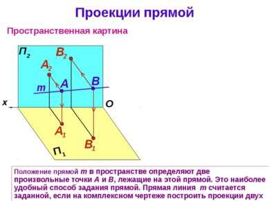 Положение прямой m в пространстве определяют две произвольные точки А и В, ле...