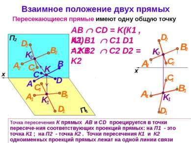 Взаимное положение двух прямых Пересекающиеся прямые имеют одну общую точку B...