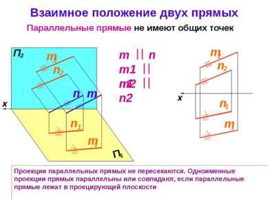 Взаимное положение двух прямых Параллельные прямые не имеют общих точек Проек...