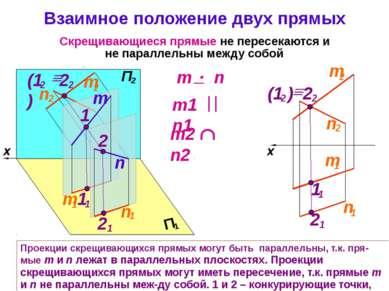 Взаимное положение двух прямых Скрещивающиеся прямые не пересекаются и не пар...