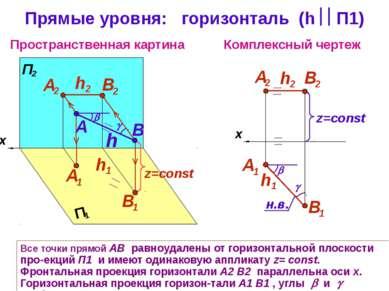 Все точки прямой АВ равноудалены от горизонтальной плоскости про-екций П1 и и...