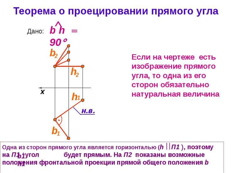 Теорема о проецировании прямого угла Если на чертеже есть изображение прямого...