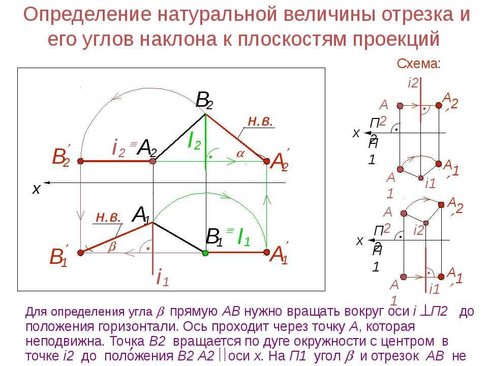 Определение натуральной величины отрезка и его углов наклона к плоскостям про...
