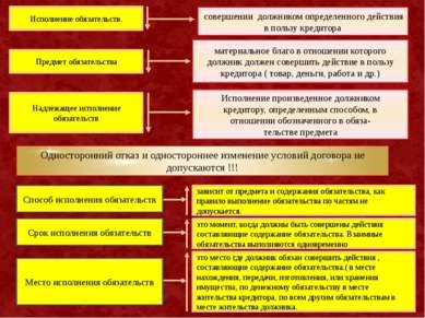 совершении должником определенного действия в пользу кредитора Исполнение обя...
