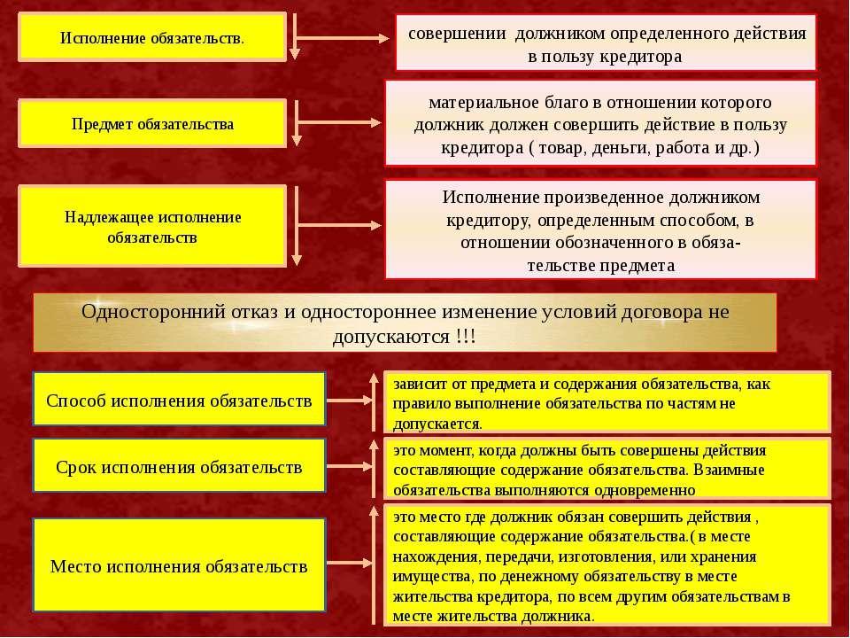 Заявление о приостановлении исполнительных действий образец
