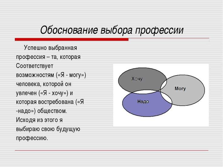 Обоснование выбора профессии Успешно выбранная профессия – та, которая Соотве...